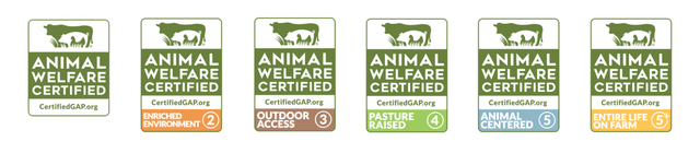 GAP 5-Step Animal Welfare Rating Labels